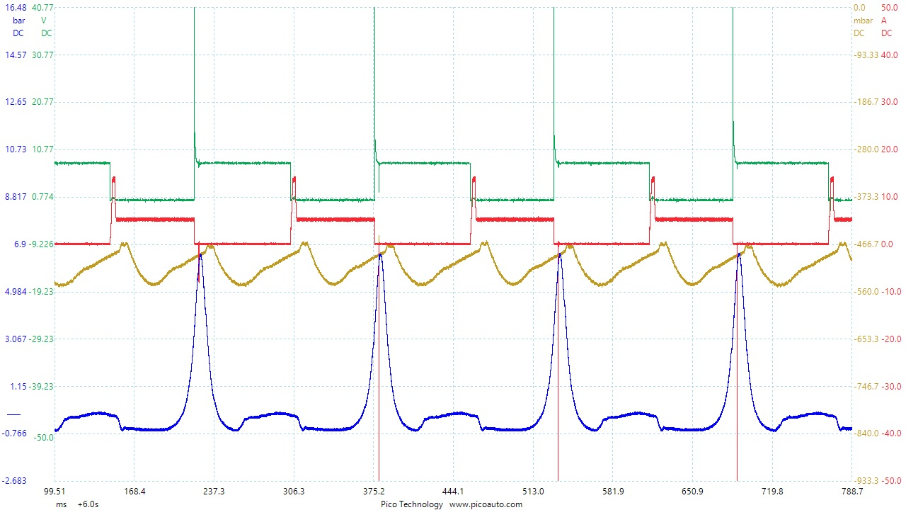 Cylinder 1 running profile with timing control bad